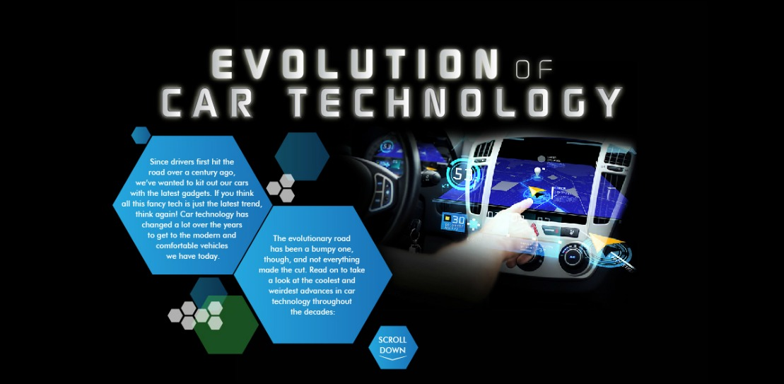 This infographic from Halfords details the evolution of car technology