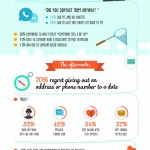 SWNS_DATING_INFOGRAPHIC_01