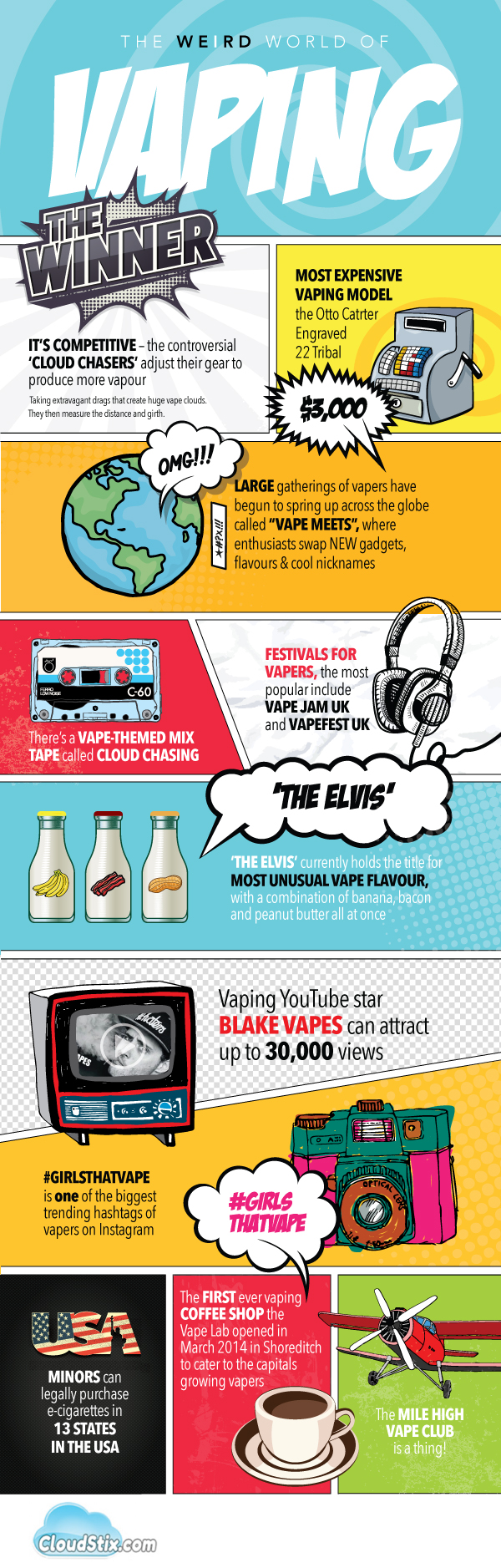 The vaping scene is booming