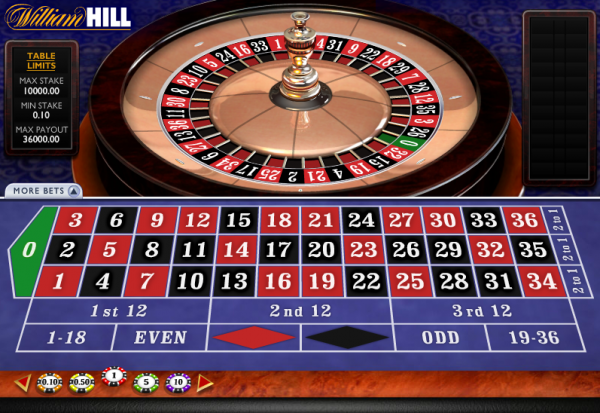 A few simple tutorials can help to win big at online roulette