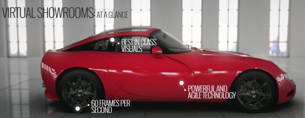 A car in the virtual showroom